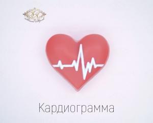 Сердце кардиограмма